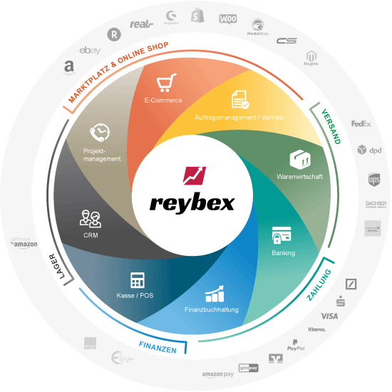 reybex Cloud ERP Schnittstellen