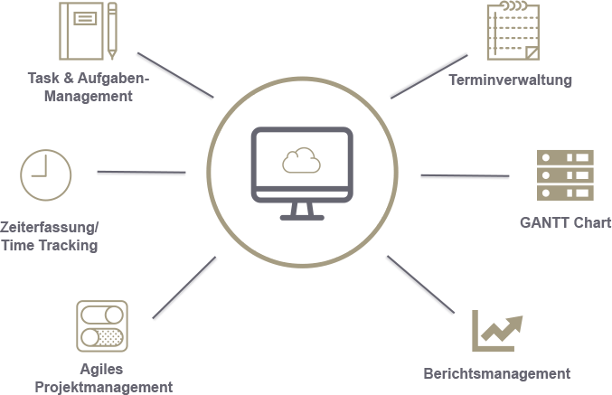 reybex Online Projektmanagement